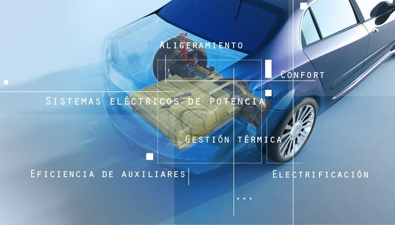Requerimientos de los componentes del vehículo eléctrico