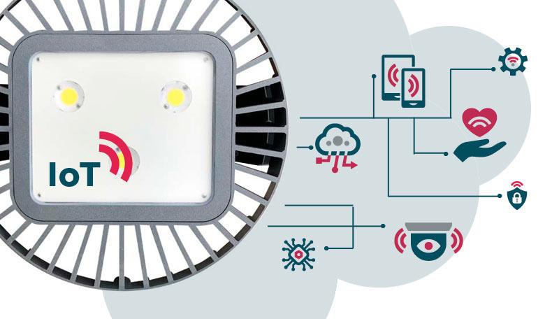 Plataforma IoT basada en luminarias, la luz que permite capturar y comunicar datos