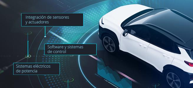 Desarrollos para los componentes inteligentes del coche del futuro