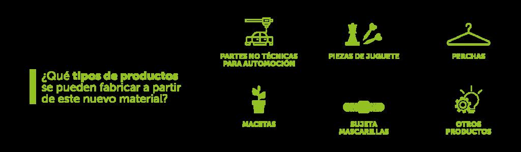 Tipos de productos que pueden fabricarse mediante el proceso Wasamask