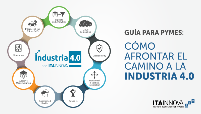 Imagen de las tecnologías clave de la Industria 4.o según ITAINNOVA