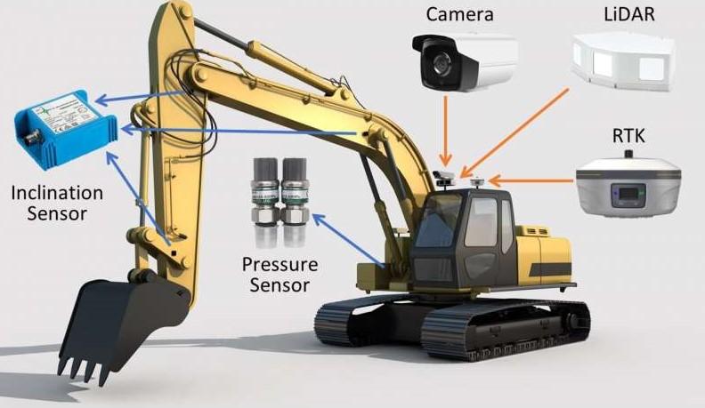 Dispositivos hardware para la robotización de la excavadora