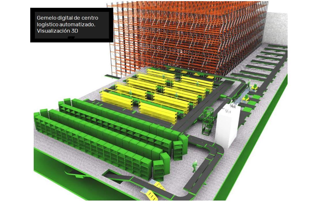 Gemelo digital de procesos 3D